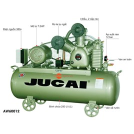 Máy nén khí Jucai AW60012